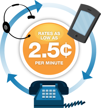 See our Low Rates for Conference Calling